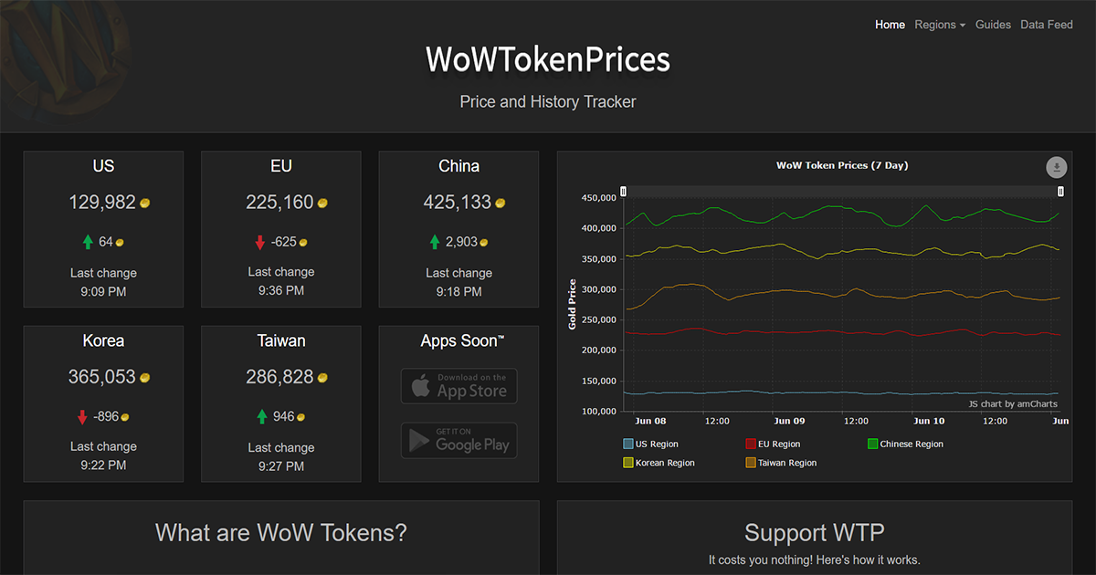 WoWTokenPrices - Price and History Tracker